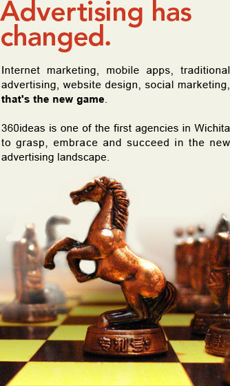 360ideas Web Design